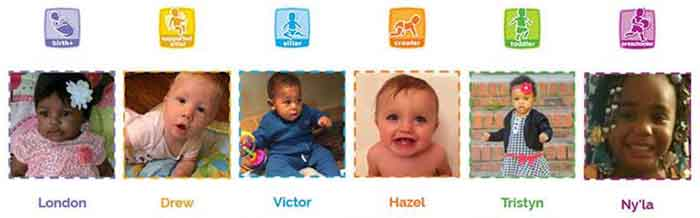 Gerber baby contest 2015 milestone category winners